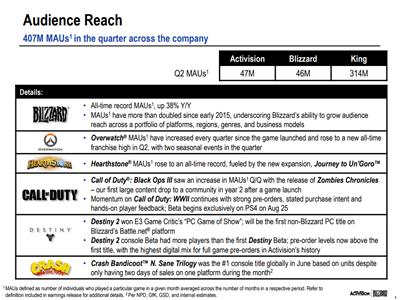 Activision Blizzard Q2 17