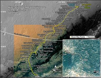 Curiosity route NASA