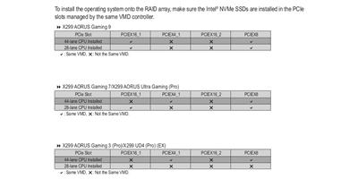 X299 AORUS Gaming 9 VROC