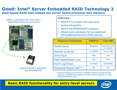 Intel RAID Upgrade Key Tower Falls