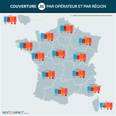 Couverture 3G par région