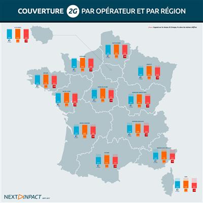 Couverture 2G par région