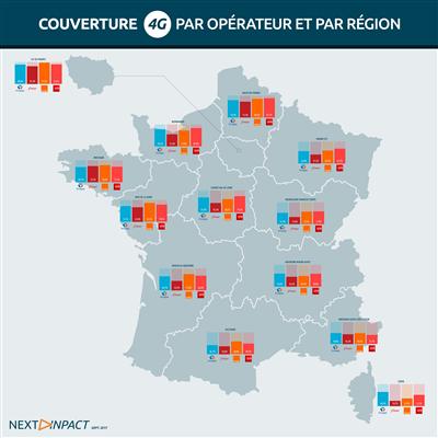 Couverture 4G par région