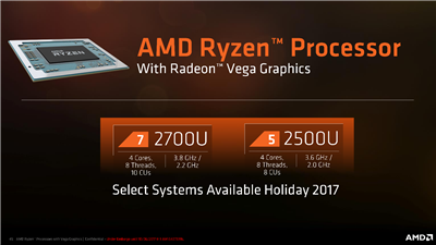 AMD Ryzen Mobile Lancement