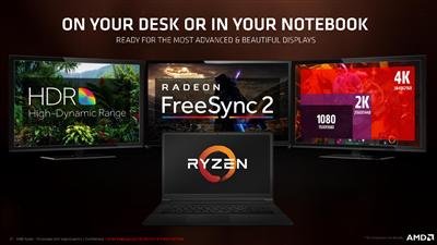 AMD Ryzen Mobile Video