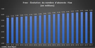 Free Fixe Q3 17