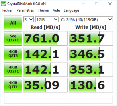 Compute Card Benchmarks