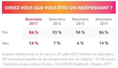 Barometre SNJV 2017