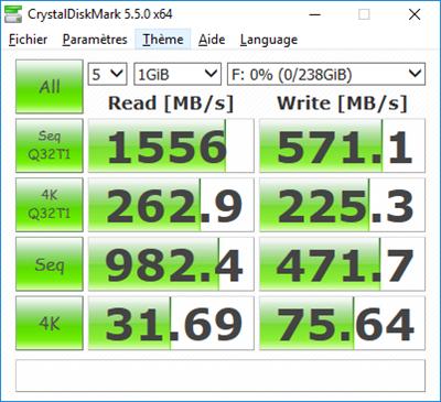AMD RAID NVMe Résultats Intel