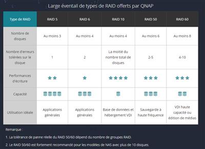 QNAP QTS 4.3.4