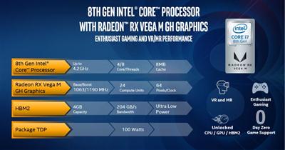 Intel Radeon RX Vega M Slides