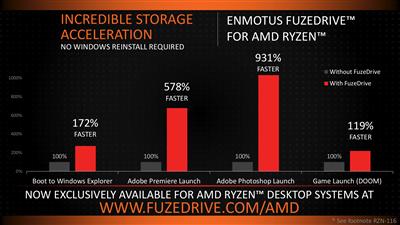 AMD Ryzen 2018 APU Desktop