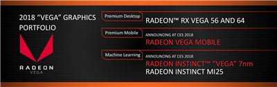AMD Radeon Everywhere