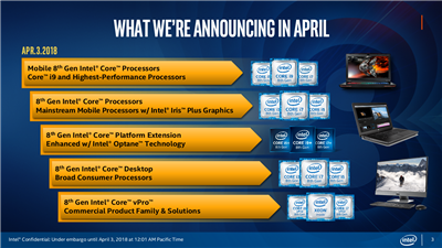 Intel Coffee Lake Nouveautés avril 2018