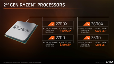 Ryzen 2nd Generation
