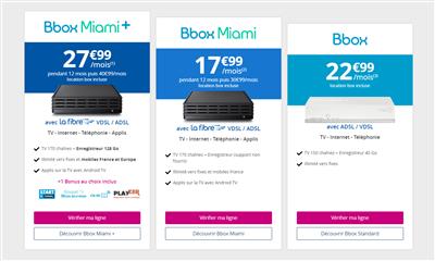 Tarifs Bouygues Telecom avril 2018