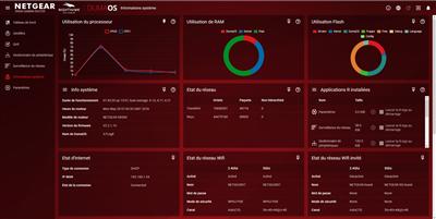 Netgear Nighthawk Pro Gaming XR500 Infos