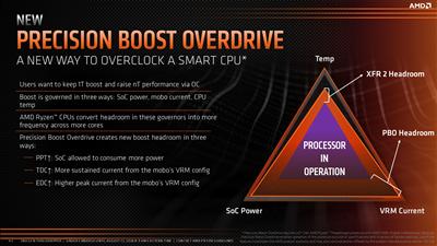 AMD Ryzen Threadripper WX