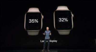 Conférence Apple 12 septembre
