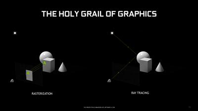 Turing Ray tracing
