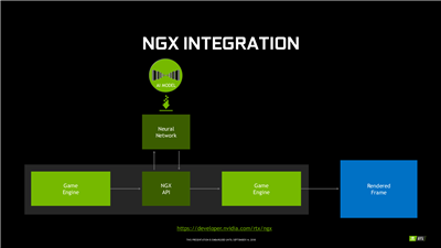 GeForce RTX NGX DLSS