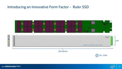 Intel SSD Ruler P4500