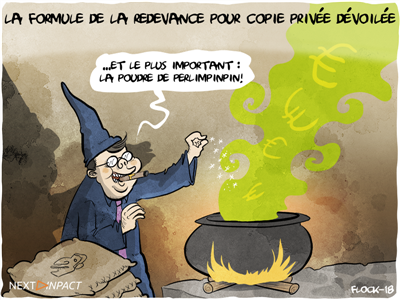 La formule de la redevance pour copie privée : ((V x TR) - A) x CO