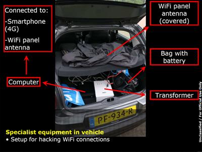 Russie OIAC hacking