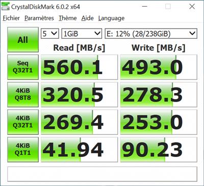 SSD Intel 545s 256 Go Benchmarks Défaut