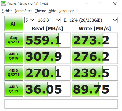 SSD Intel 545s 256 Go Benchmarks Lourds