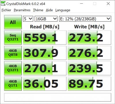 SSD Intel 545s 256 Go Benchmarks Lourds