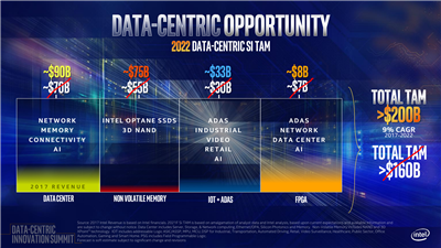 Intel Roadmap 2020