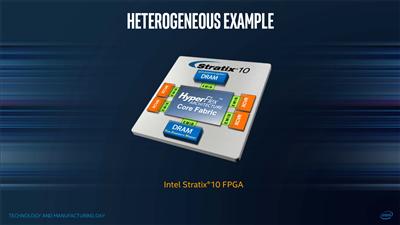 Intel Design hétérogène