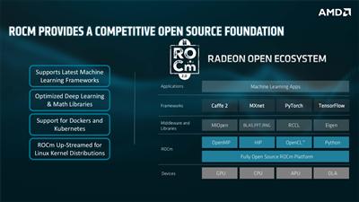 AMD ROCm 2.0