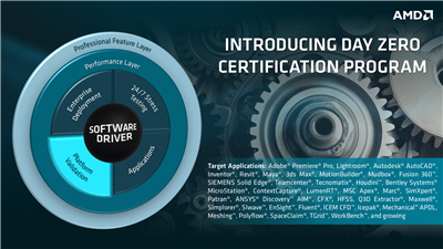 AMD Drivers Pro Certification Program