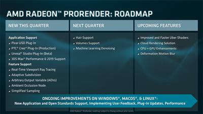 AMD ProRender 2018
