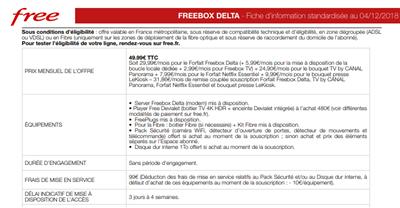 Freebox FIS 4 décembre