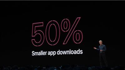 WWDC iOS 13