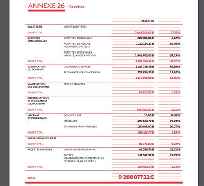 RODIN Rapport d'activité 201|