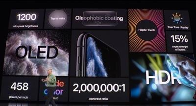 Apple keynote iPhone 2019