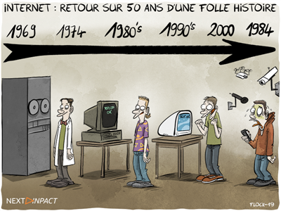 Internet : retour sur 50 ans d'une folle histoire