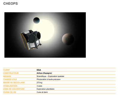 VS23 Arianespace