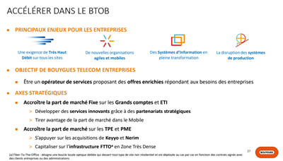 Résultats Bouygues Telecom 2019