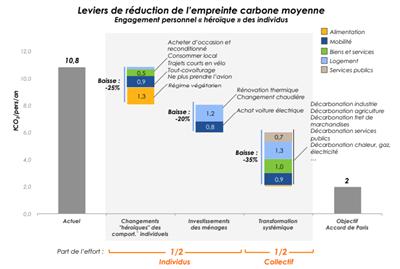 Carbonne 4,