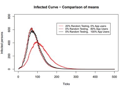 covid-19 coronavirus contact tracing