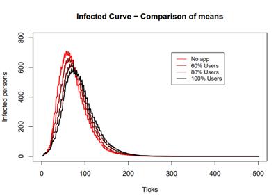 coronavirus covid-19 contact tracing
