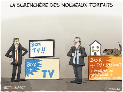 « Box + TV » de SFR : engagement de 24 mois et 10 euros de plus par mois (hors coût de la TV)