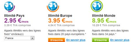 Skype Illimité