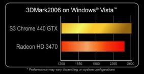 Chrome 440 GTX