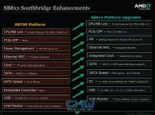 AMD roadmap SB800 DDR3